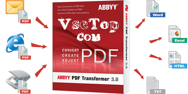 ABBYY PDF Transformer 3 торрент – конвертер PDF