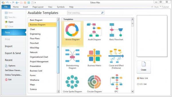 EdrawSoft Edraw Max – создание диаграмм и графиков