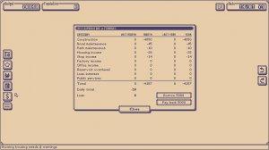 City Clickers v0.9.5 - игра на стадии разработки