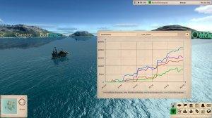 Winds Of Trade v1.5.1 – полная версия
